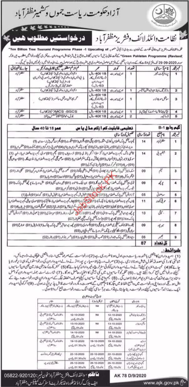 Wildlife & Fisheries Department Muzaffarabad Ajk Jobs 2020