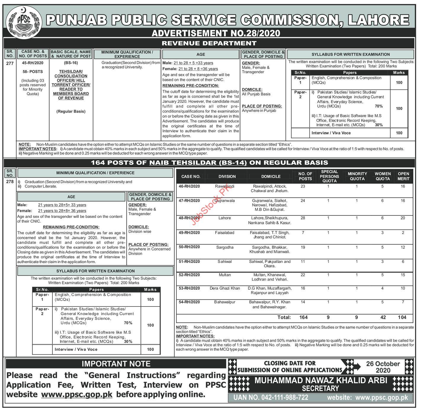 Ppsc Jobs 2020 Latest Advertisement No.282020 Apply Online