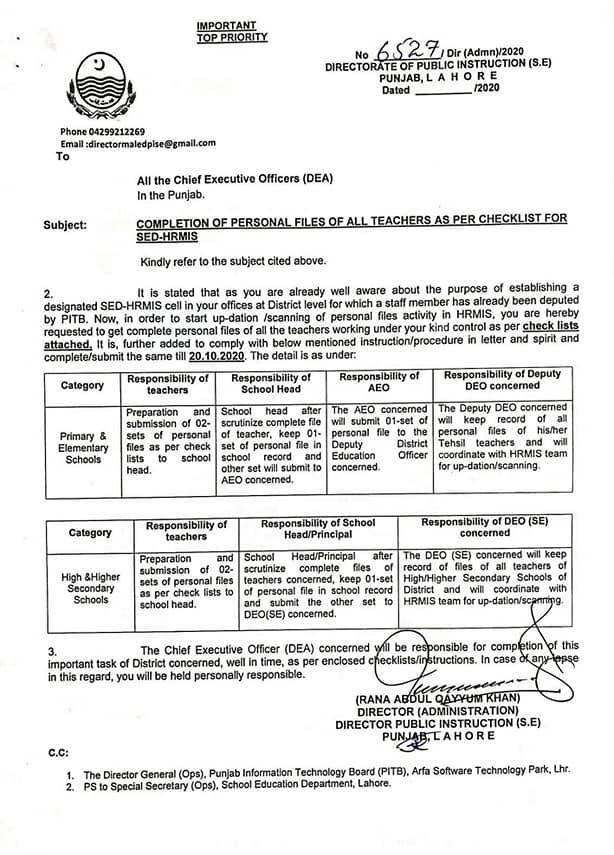Teacher Checklist Hrms School Education Department Notification