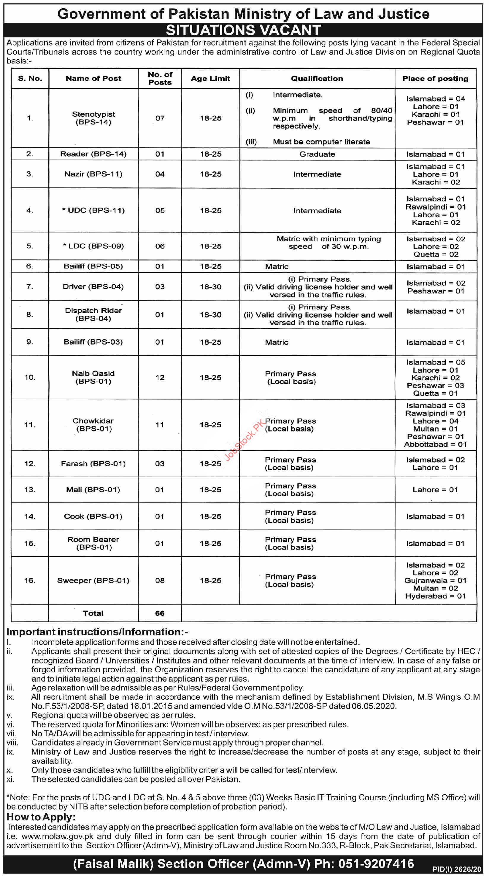 Govt Pakistan Ministry Of Law & Justice Islamabad 2020