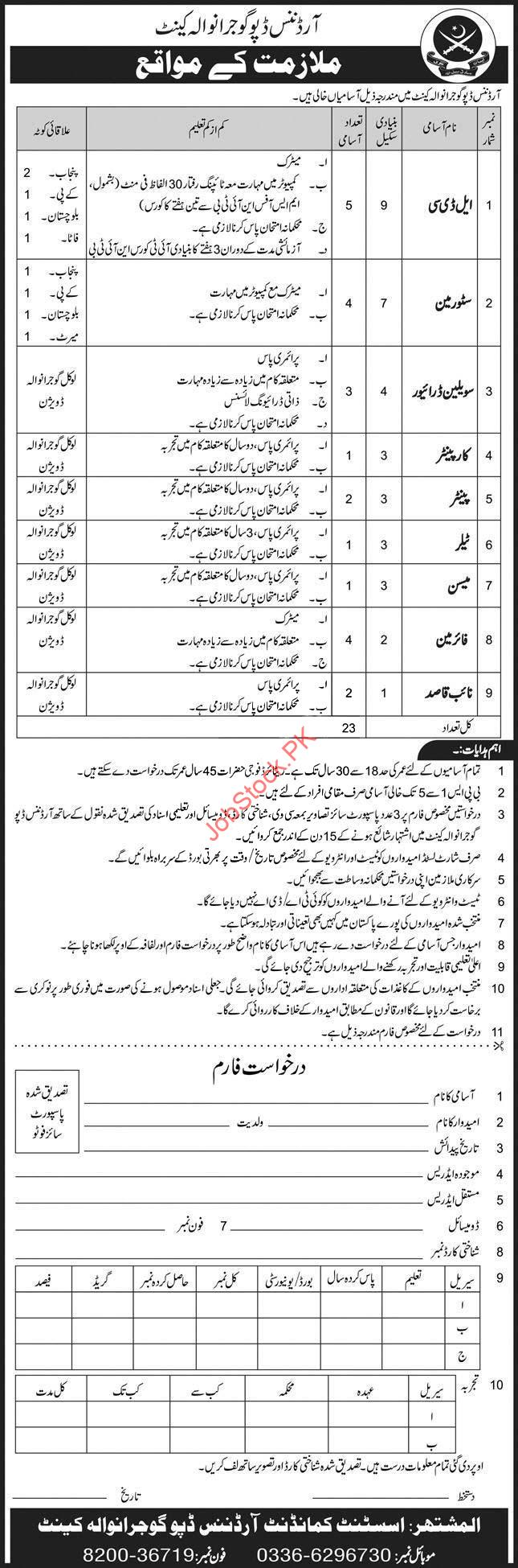 Ordnance Depot Gujranwala Cantt Jobs 2020 November Latest