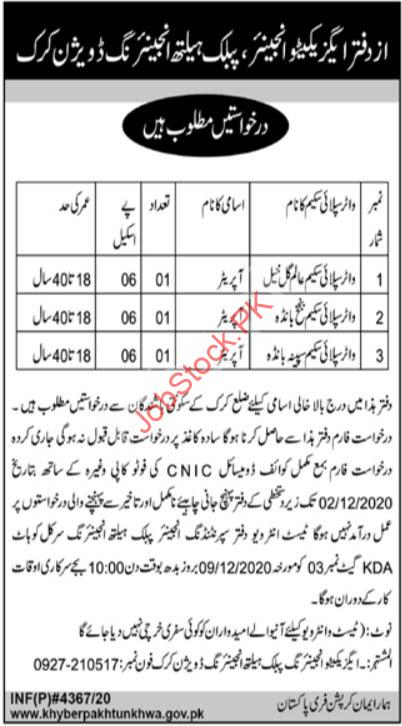 Public Health Engineering Division Phed Karak Jobs 2020