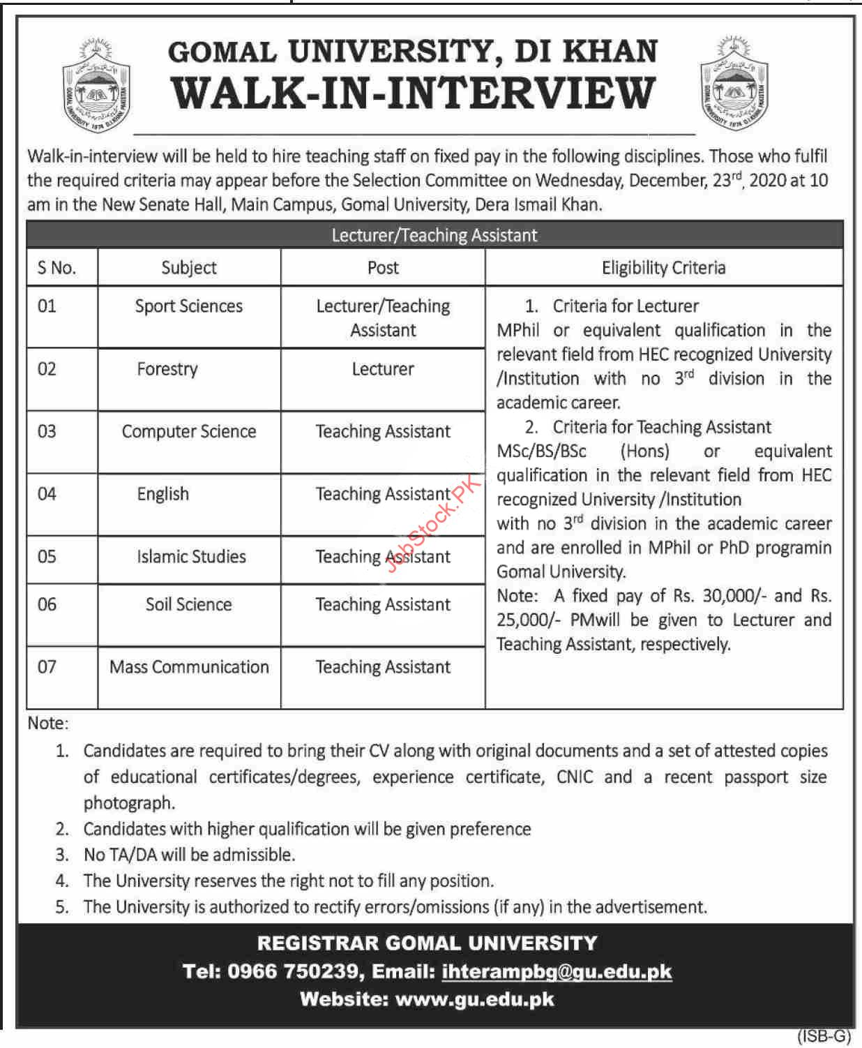 Gomal University Ismail Khan Jobs 2021