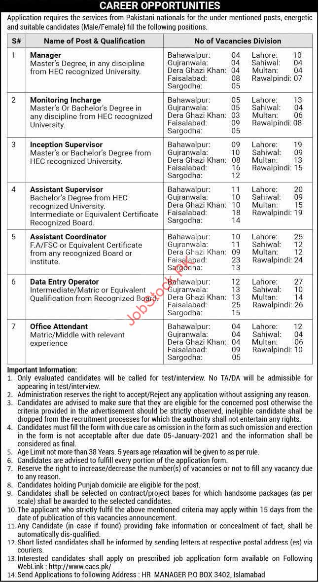 P.o Box 3402 Public Sector Organization Islamabad Jobs 2021