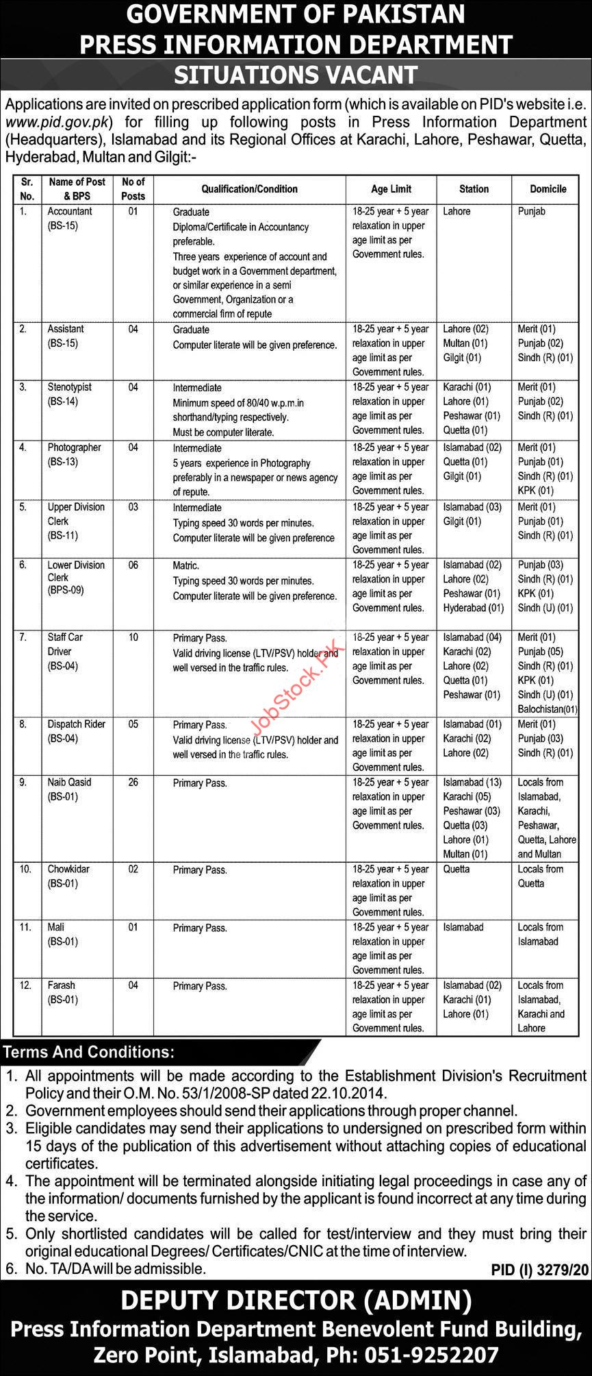 Press Information Department Pid Islamabad Jobs 2021