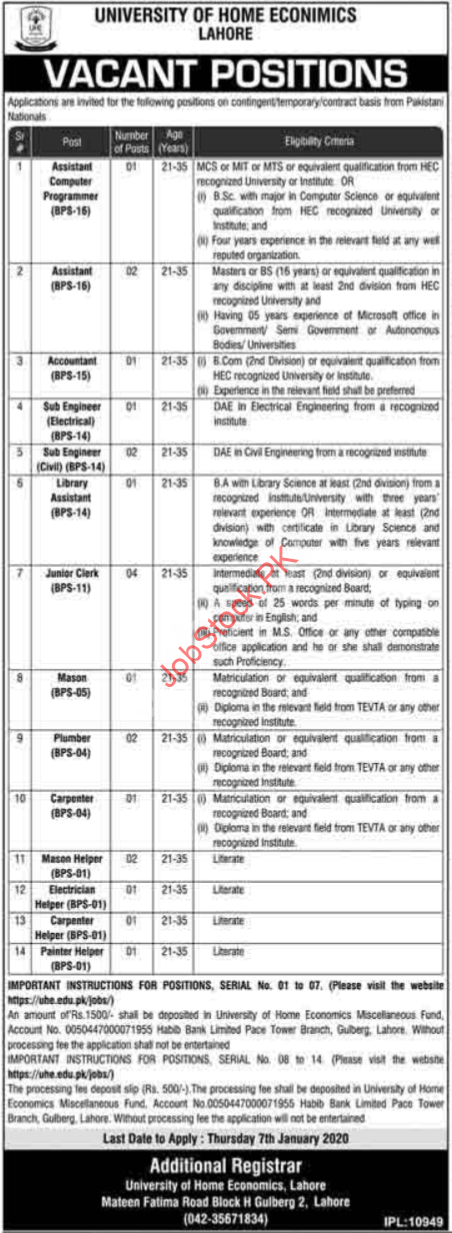 University Of Home Economics Lahore Jobs 2021