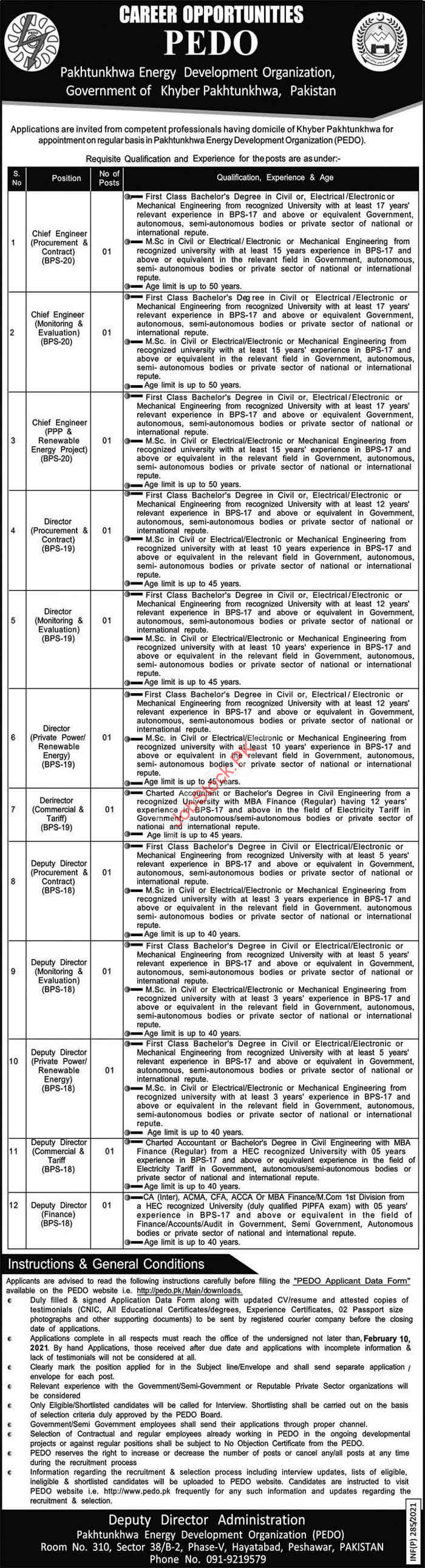 Engineer Jobs In Pakhtunkhwa Energy Development Organization Pedo