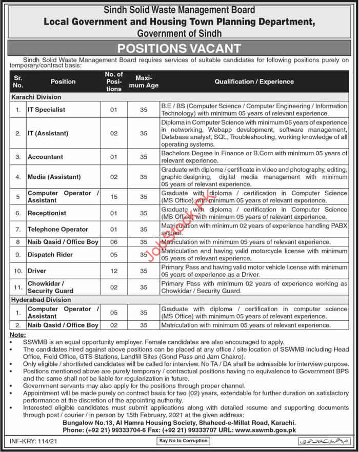 Local Government & Htp Department Management Jobs In Karachi 2021