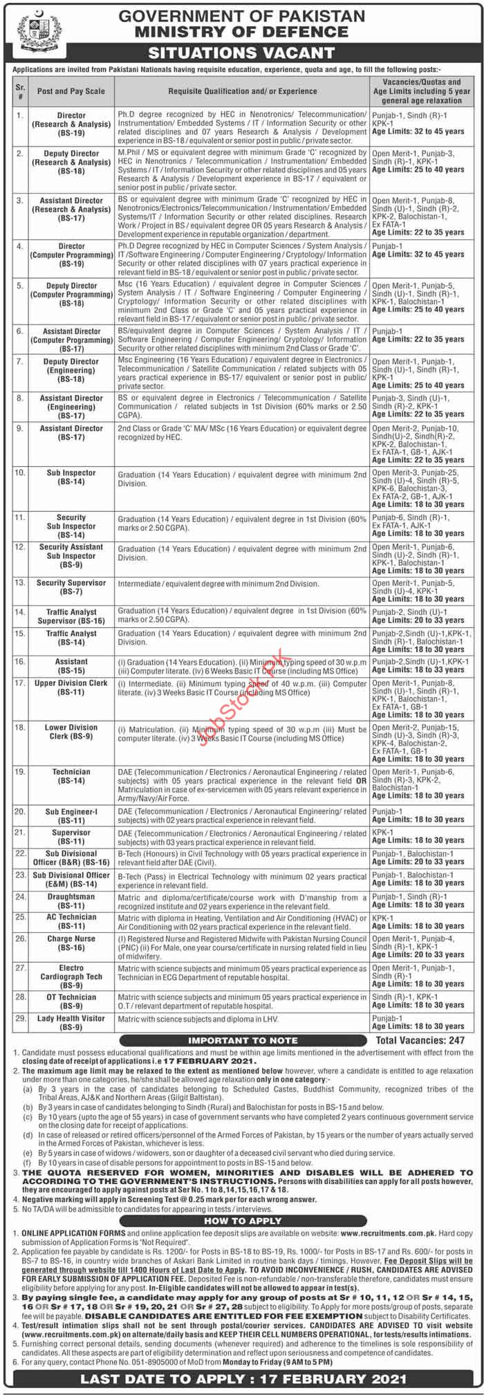 Ministry Of Defence Jobs 2021 Advertisement Newspaper