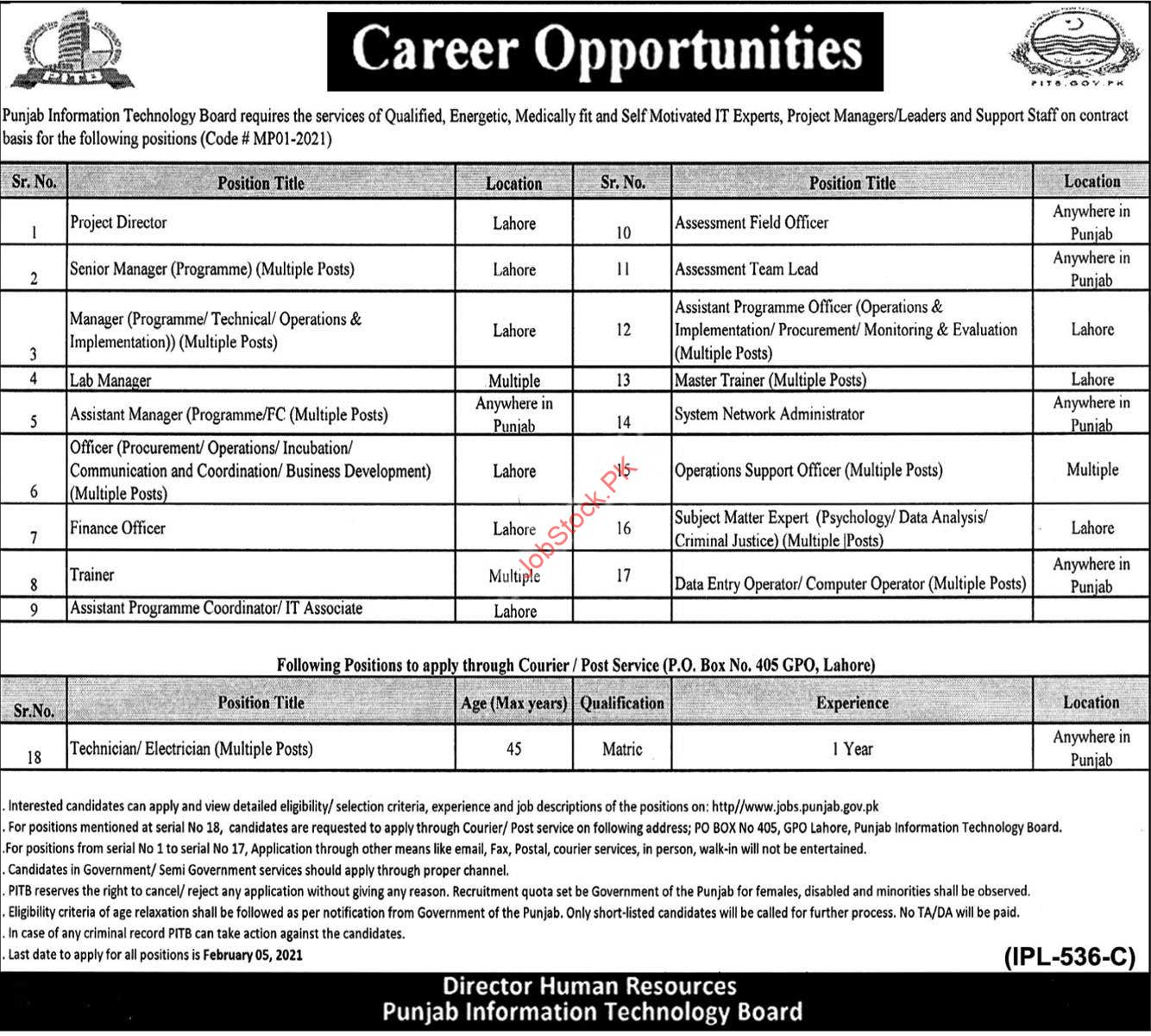 Pitb Punjab Information Technology Board Lahore Jobs 2021 Latest