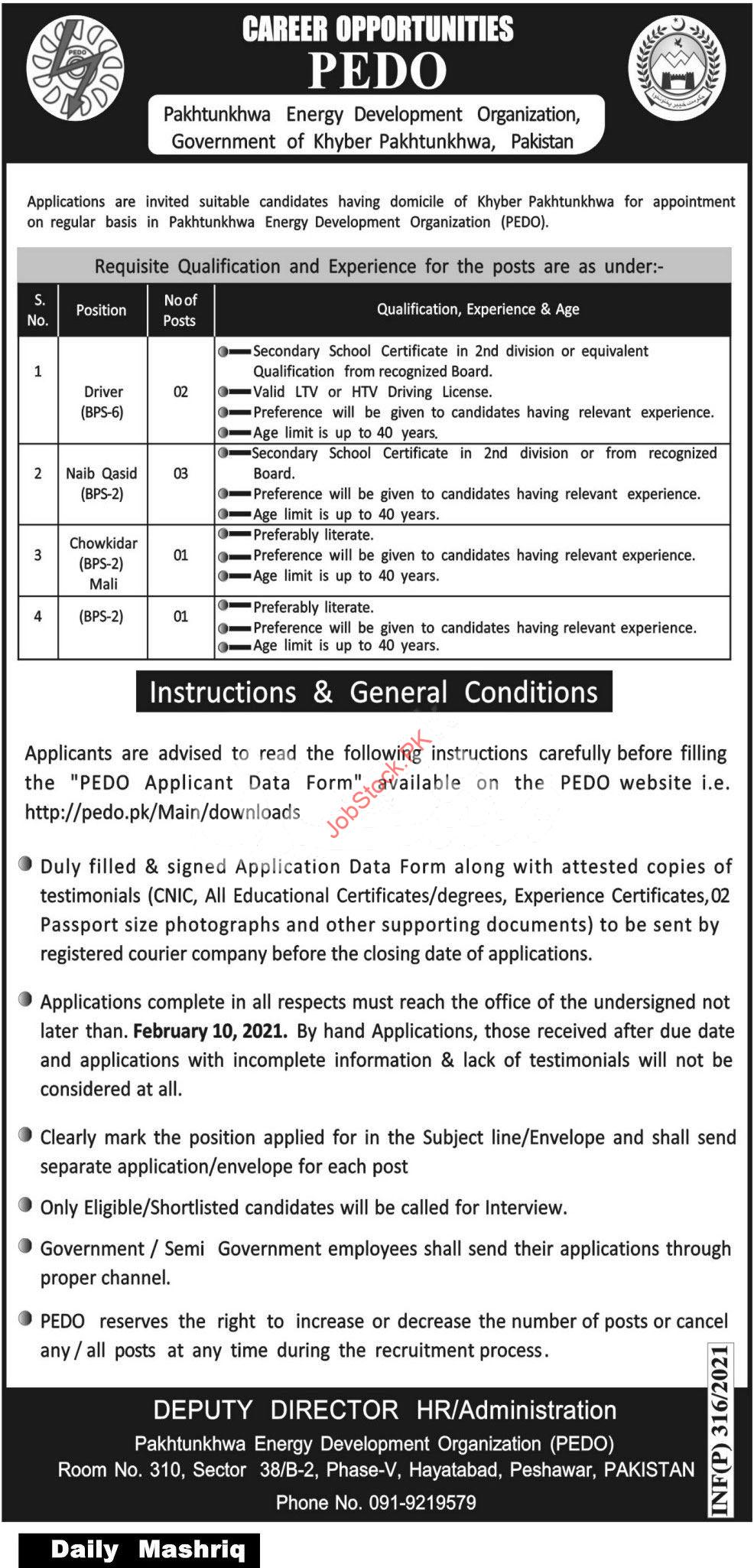 Pakhtunkhwa Energy Development Organization Pedo Jobs 2021 Latest