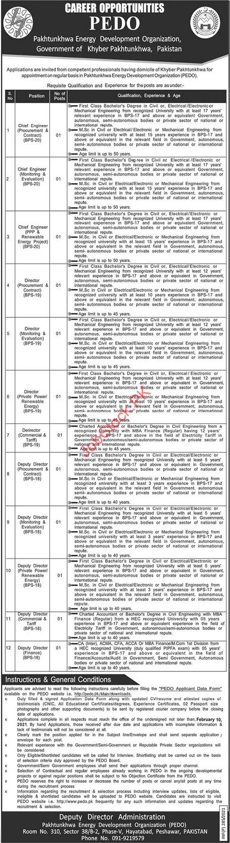 Pakhtunkhwa Energy Development Organization Pedo Peshawar Jobs 2021 Latest