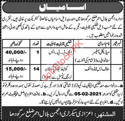 Pakistan Red Crescent Society Prcs Sargodha Jobs 2021
