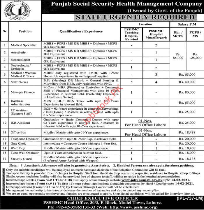 Social Security Hospital Muzaffargarh Jobs 2021