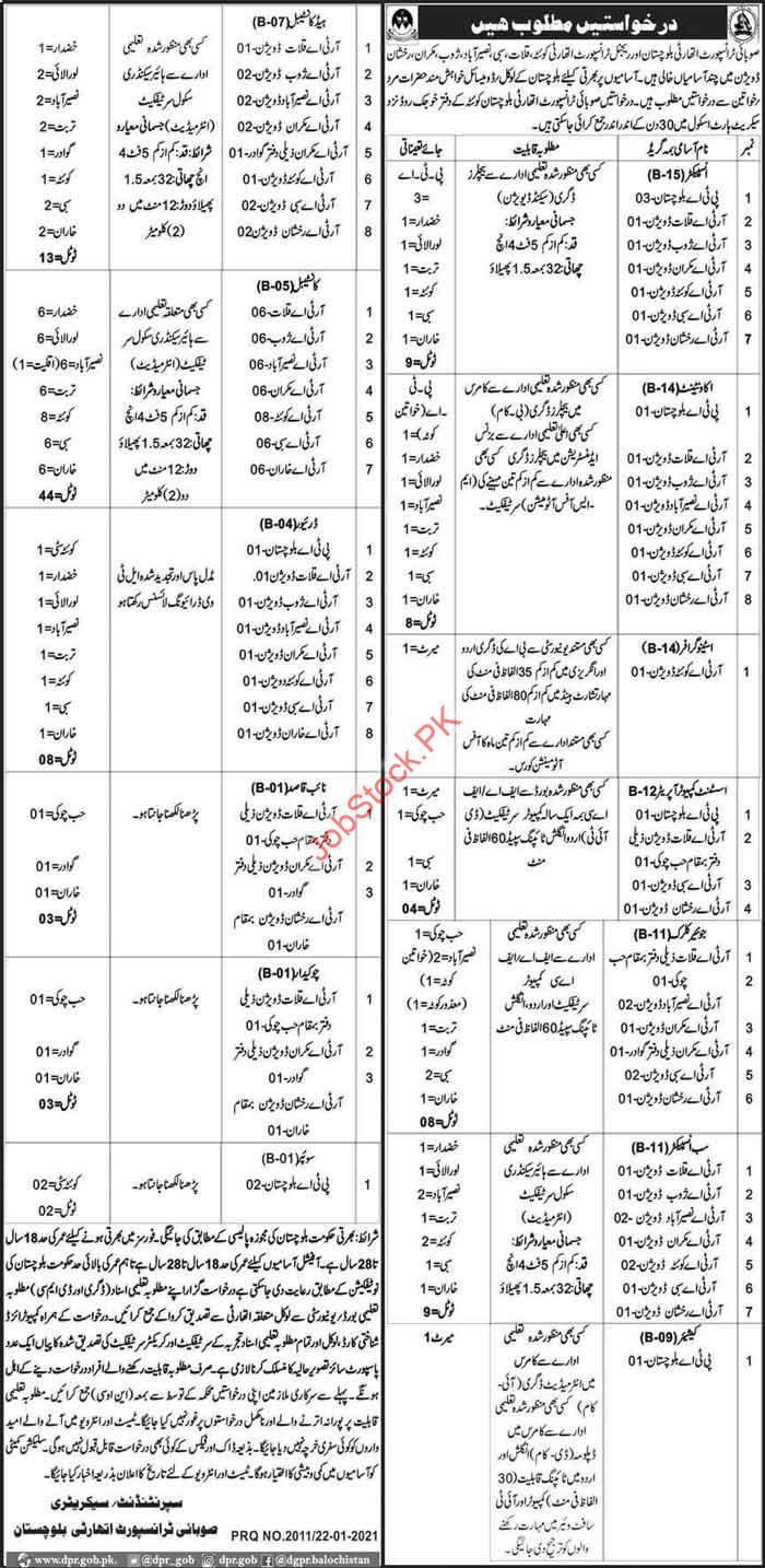 Transport Department Balochistan Jobs In January 2021 Pta