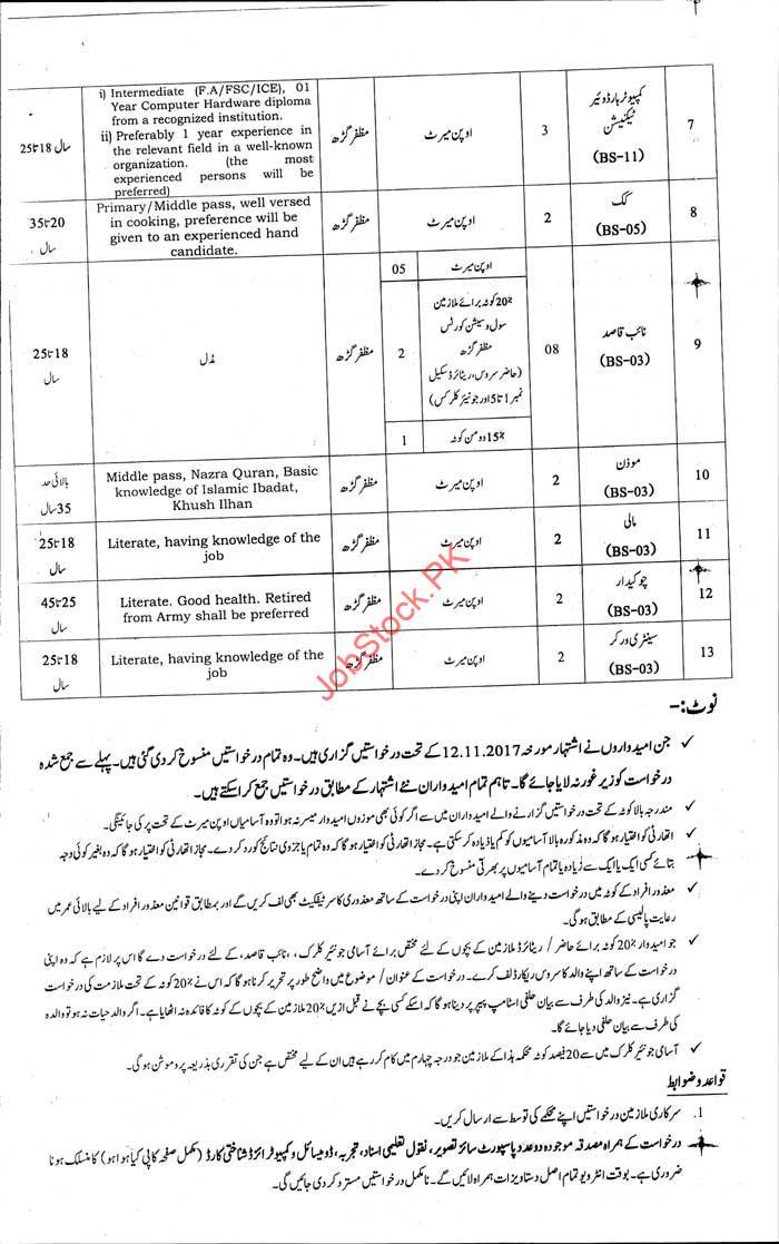 District And Session Court Muzaffargarh Jobs 2021 Ad 2
