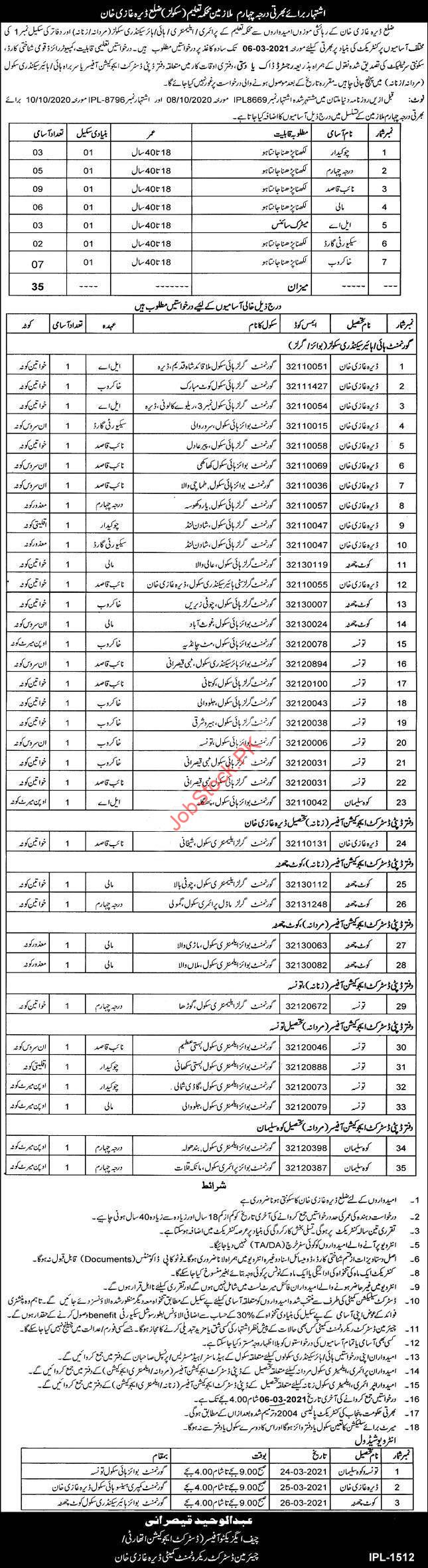 Education Department Dera Ghazi Khan Jobs 2021