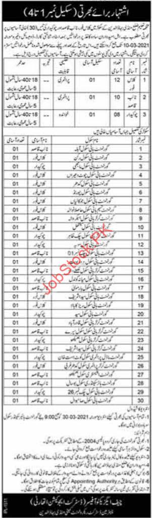 Education Department Mandi Bahauddin Jobs 2021 February Latest