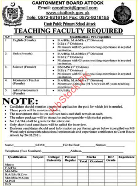 Educators Jobs In District Attock 2021