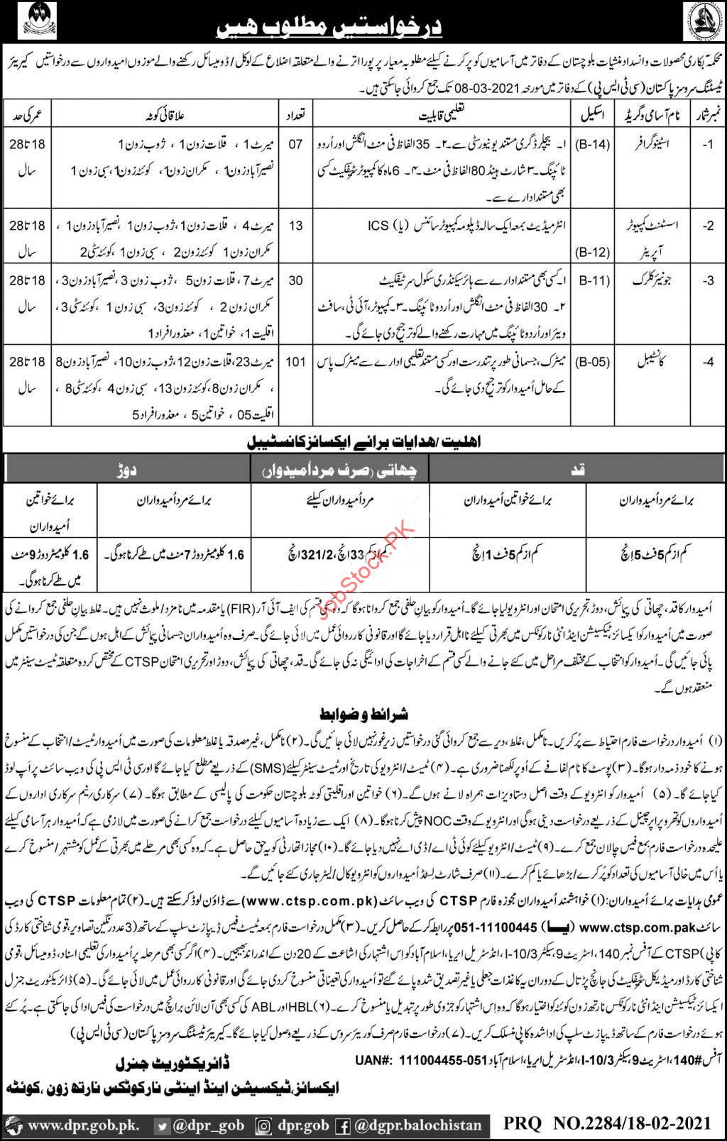 Excise Taxation & Anti Narcotics Control Department Jobs 2021 Latest