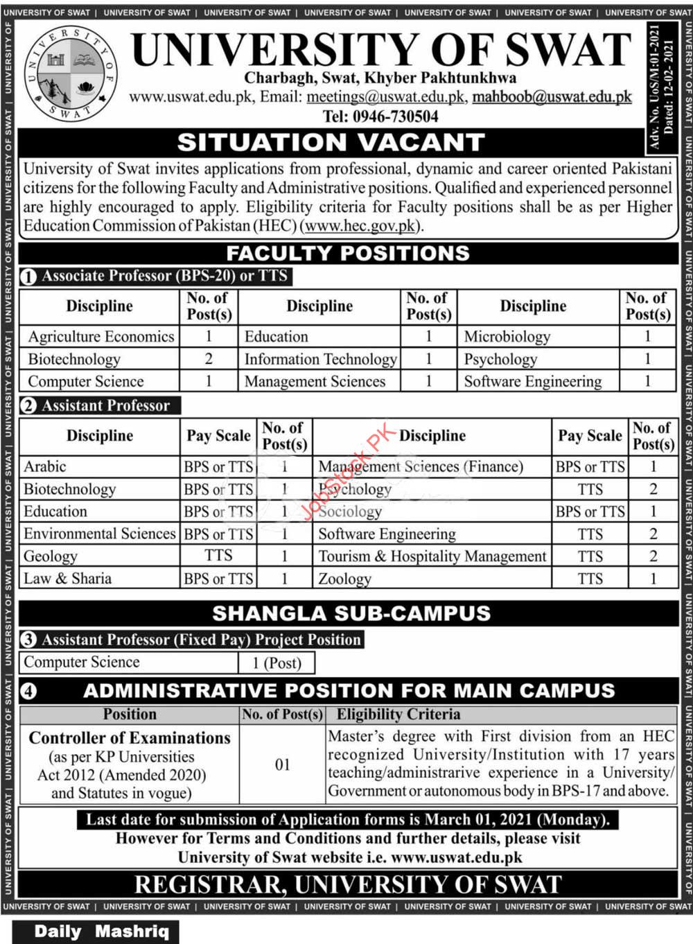 Ggovernment Teaching Jobs In Swat 2021