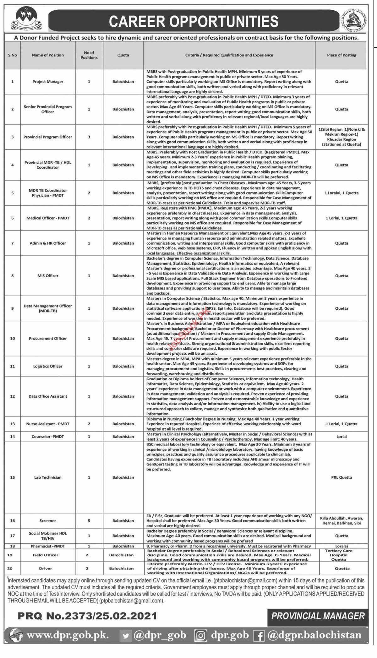 Government Jobs In Quetta Balochistan 2021 Notification