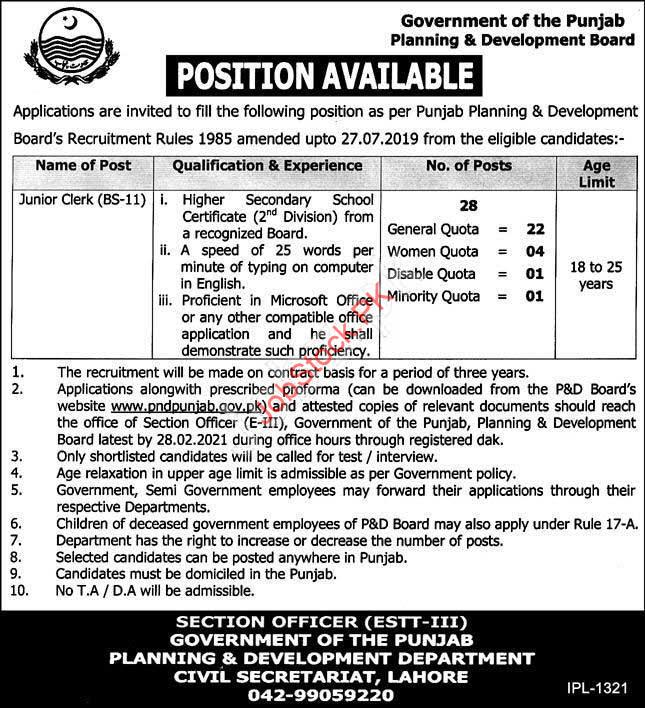 Junior Clerk Jobs In Lahore 2021 February