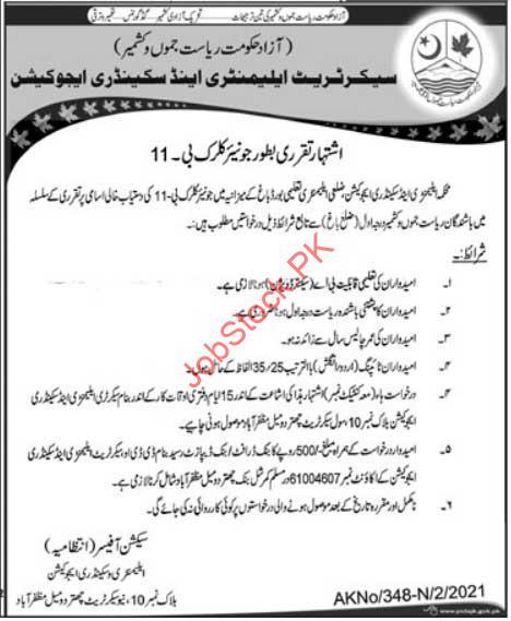 Junior Clerk Jobs In Muzaffarabad Azad Kashmir 2021