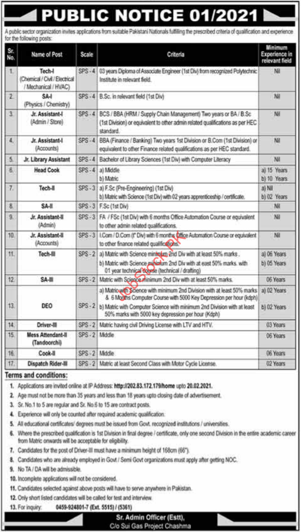 Pakistan Atomic Energy Jobs February 2021