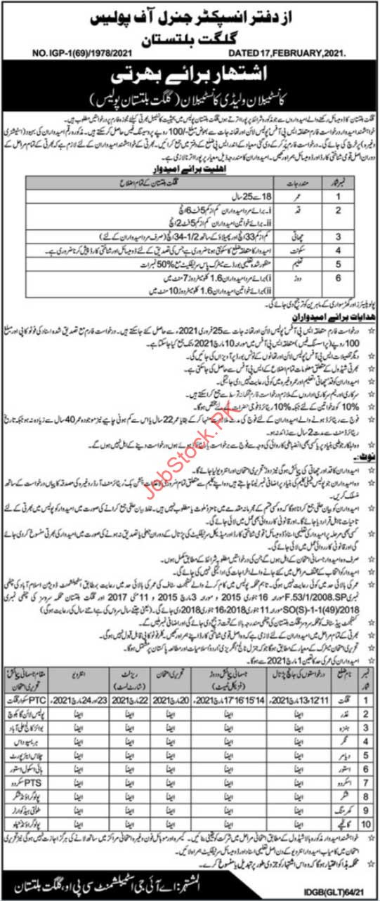Police Jobs In Gilgit Baltistan Constables Jobs