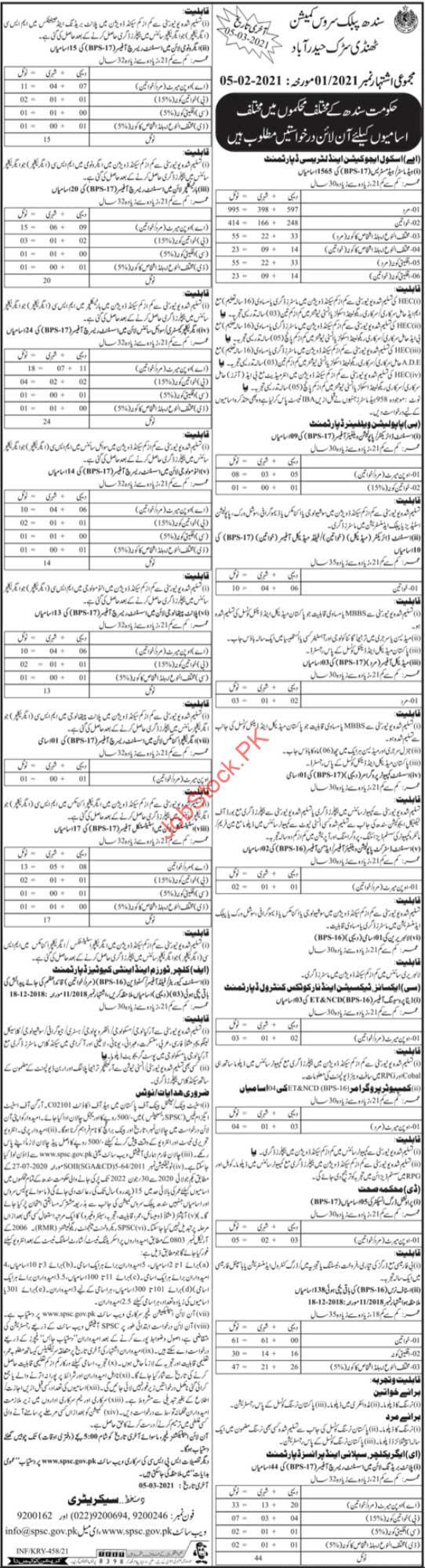 Sindh Public Service Commission (spsc) Jobs 2021 Latest