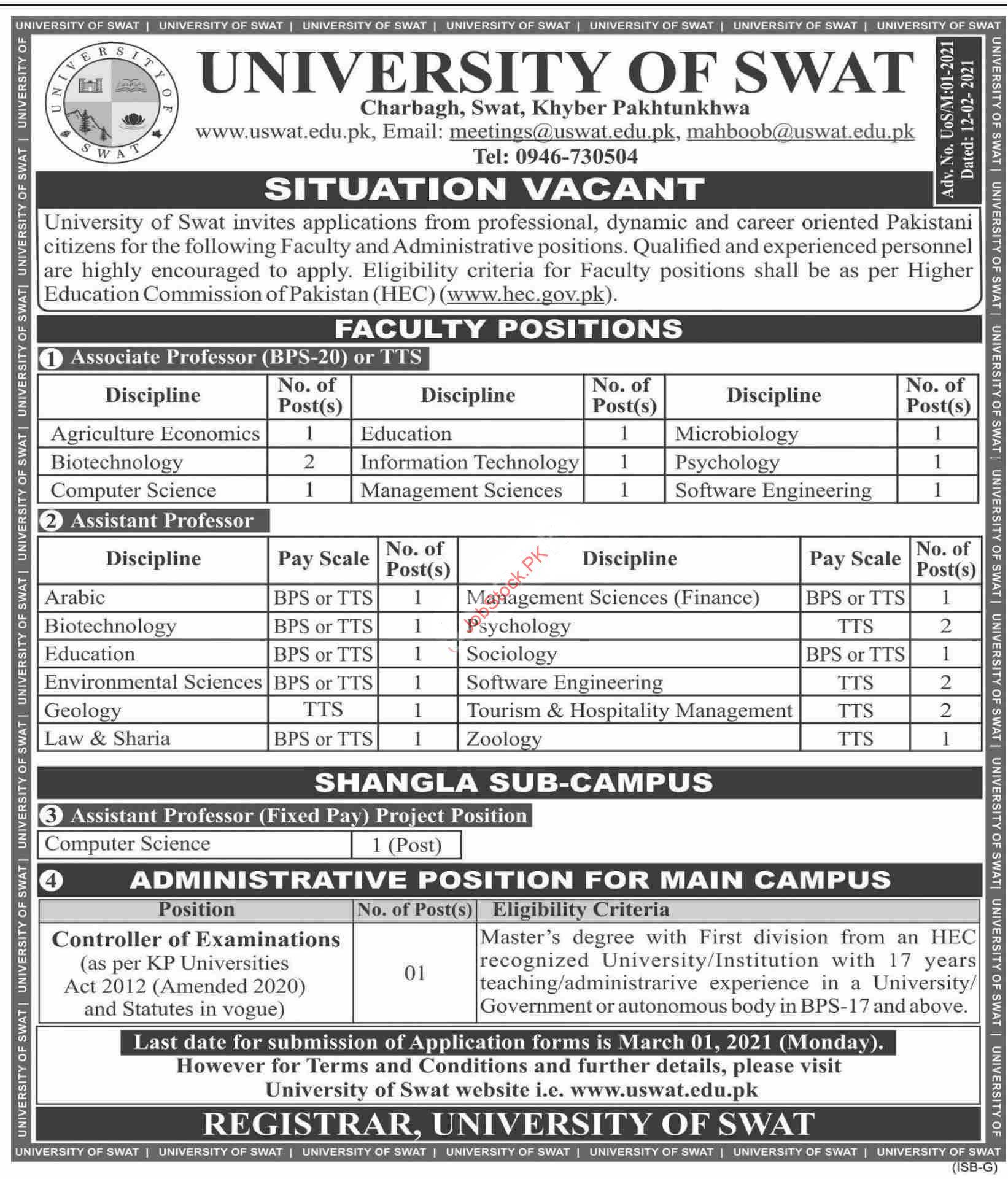University Of Swat Jobs 2021 Latest