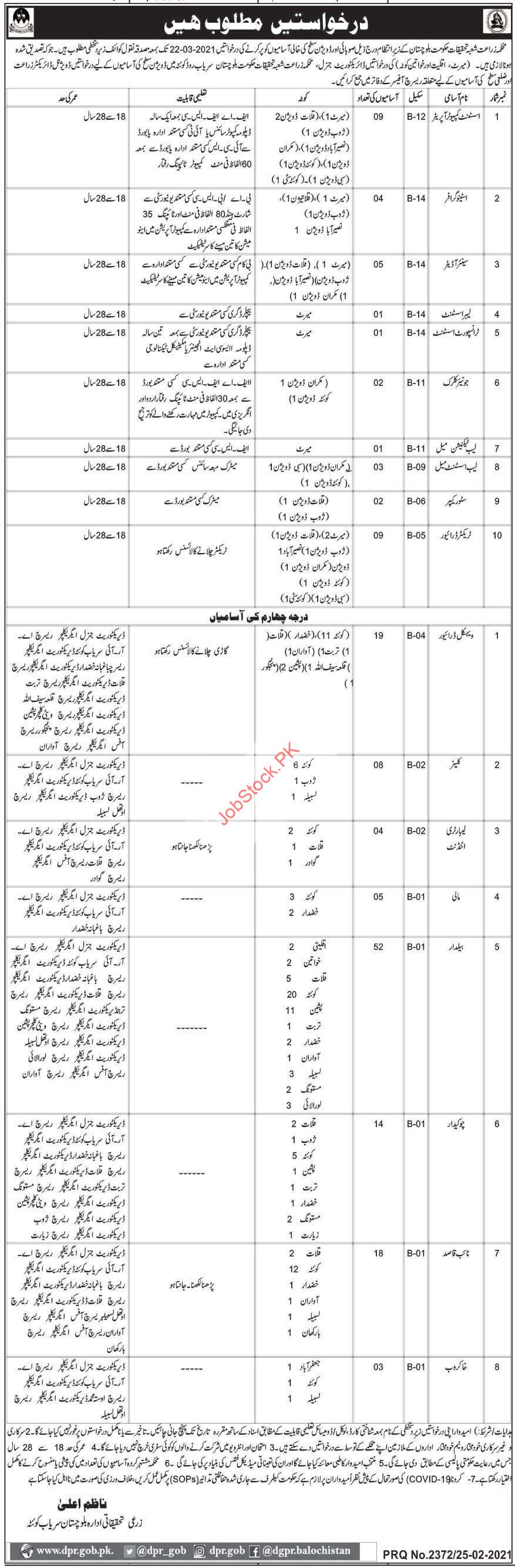 Agriculture Department Balochistan Jobs 2021 March Latest
