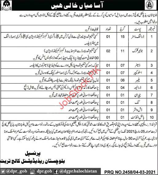Balochistan Residential College Turbat Jobs 2021 March Latest
