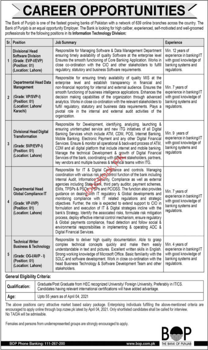 Bank Of Punjab Jobs In Lahore 2021 Information Technology Division