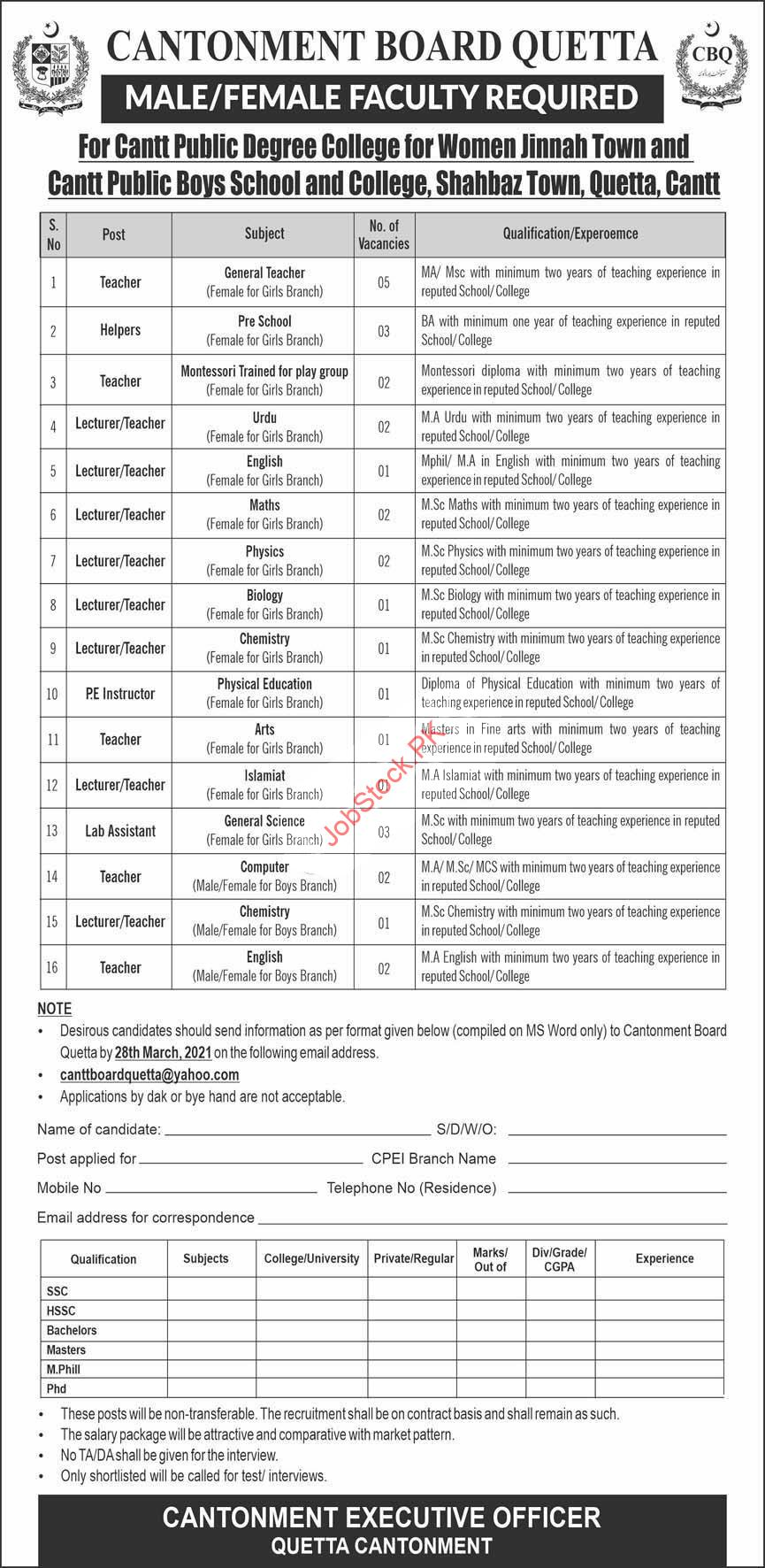 Cantoment Board Quetta Cantt Public Degree College Women Jobs 2021