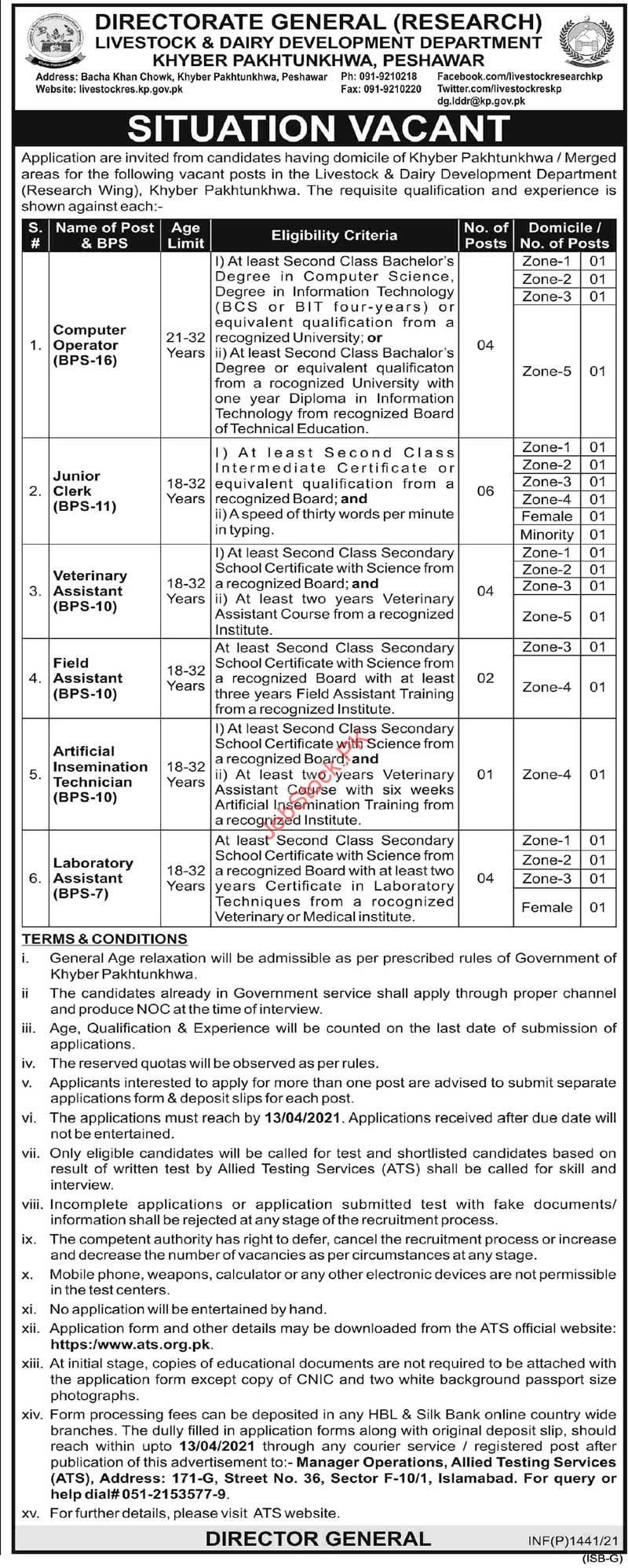 Directorate Of Livestock And Dairy Development Peshawar Jobs 2021