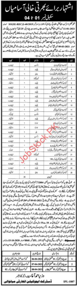 District Education Authority Dea Mianwali Jobs 2021