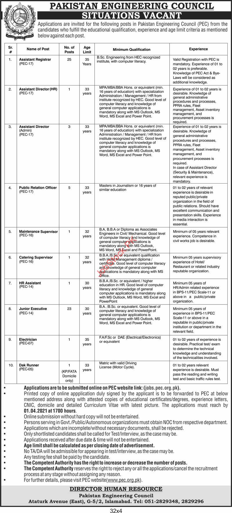 Government Jobs In Islamabad 2021 Online Apply