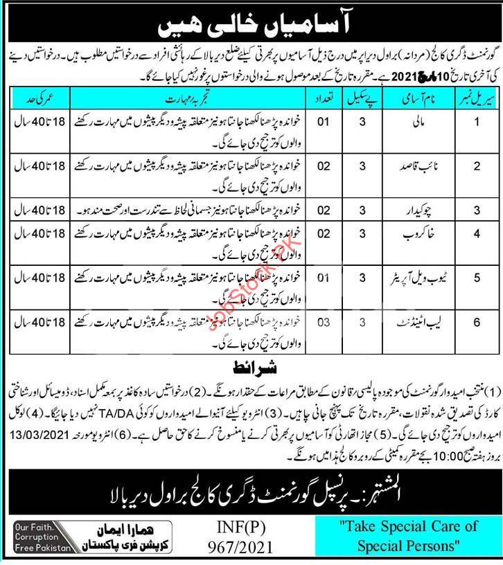 Govt Degree College Upper Dir Kpk Jobs 2021 Latest