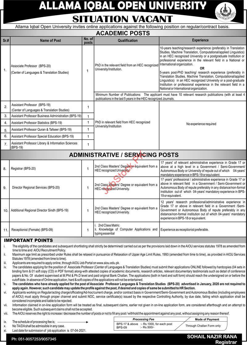 Latest Jobs In Aiou Islamabad 2021