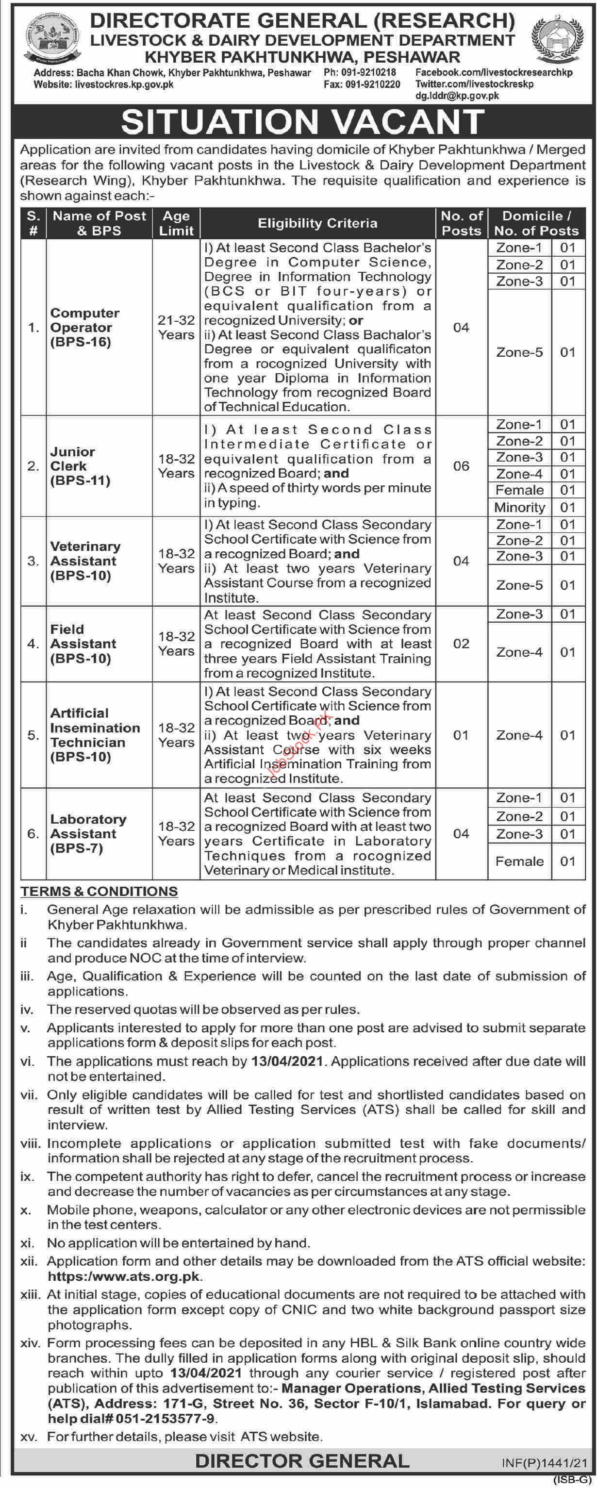 Livestock & Dairy Development Department Peshawar Jobs 2021