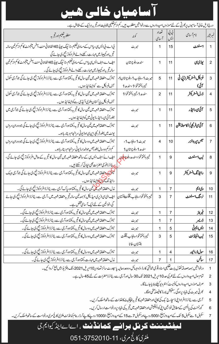 Military College Murree Jobs 2021 April Latest