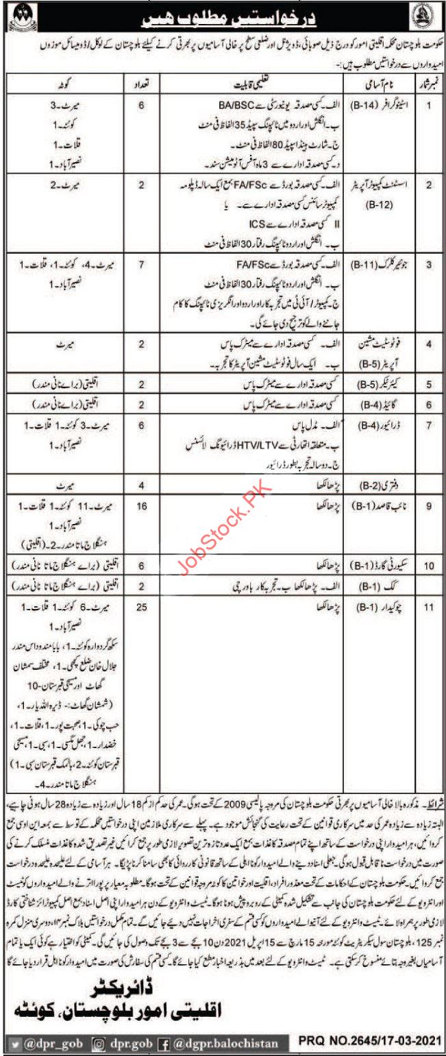 Minorities Affairs Department Balochistan Jobs 2021