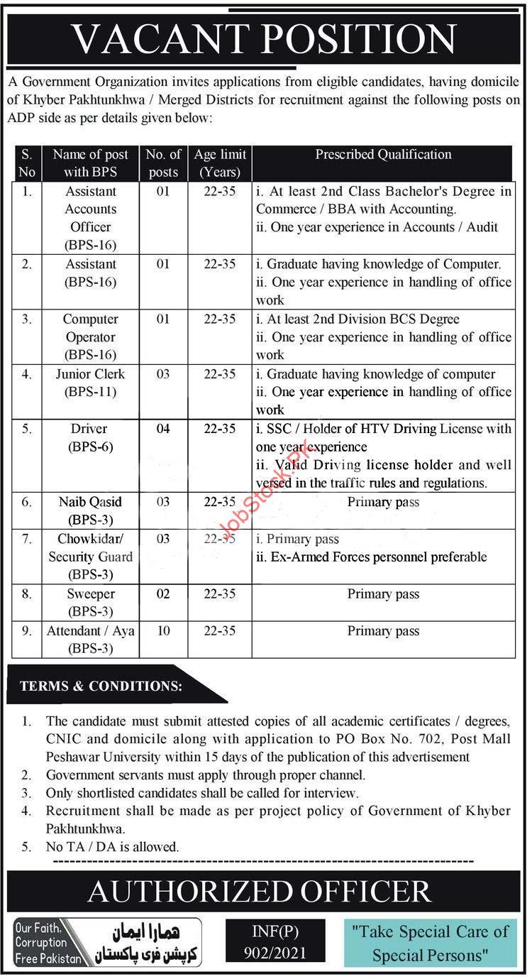 P.o Box No.702 Post Mall Peshawar University Jobs 2021