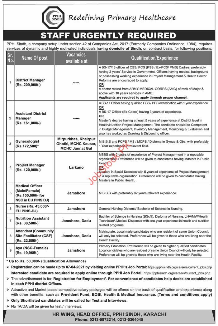 Pphi Sindh Jobs 2021 Online Apply Form English