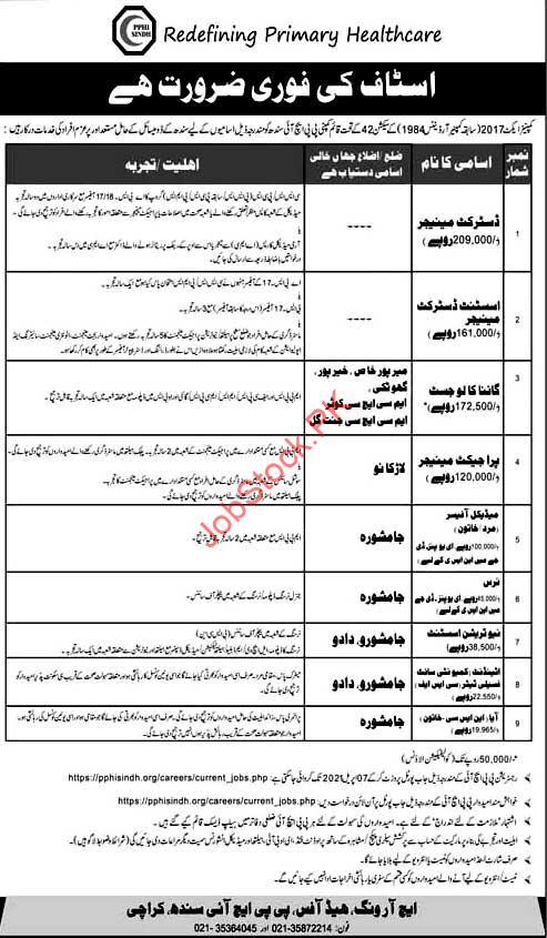 Pphi Sindh Jobs 2021 Online Apply Form