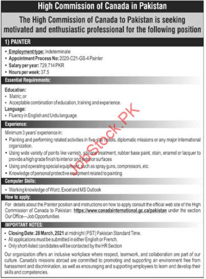Painter Jobs In Islamabad 2021 Private Jobs