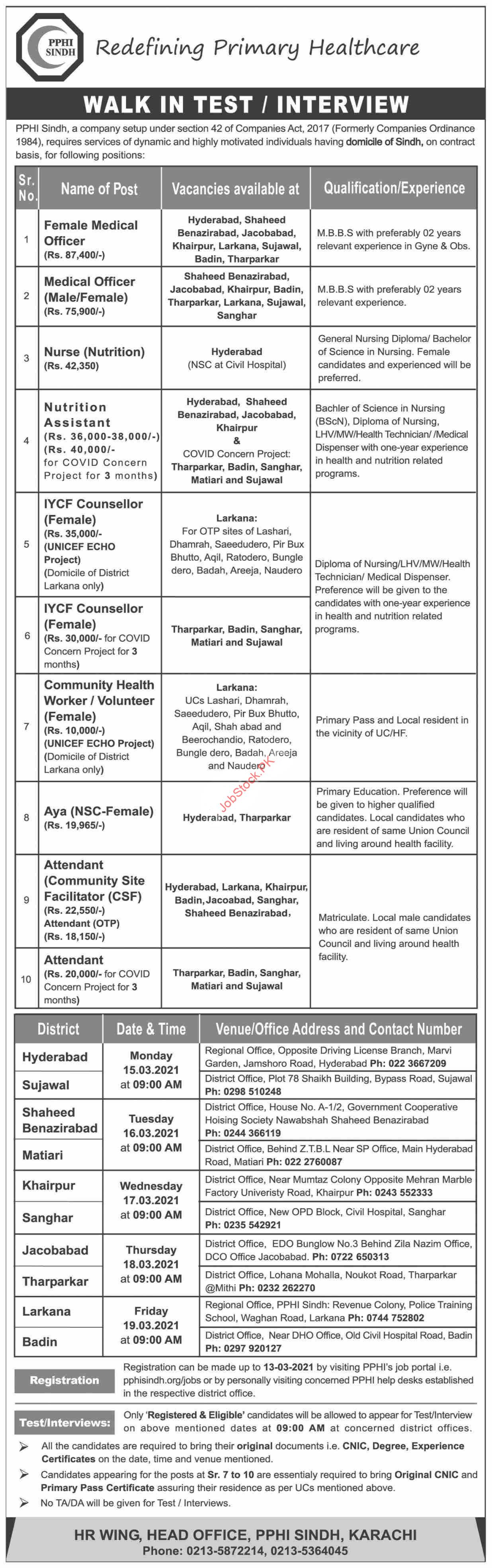 People's Primary Healthcare Initiative Pphi Sindh Jobs 2021 March Latest
