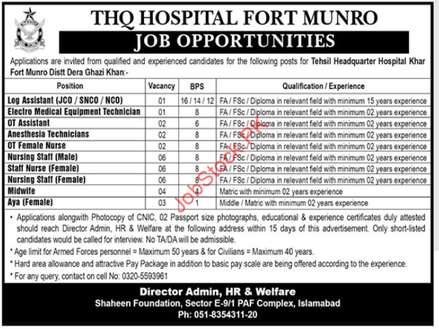 Tehsil Headquarter Thq Hospital Dera Ghazi Khan Jobs 2021 March Latest